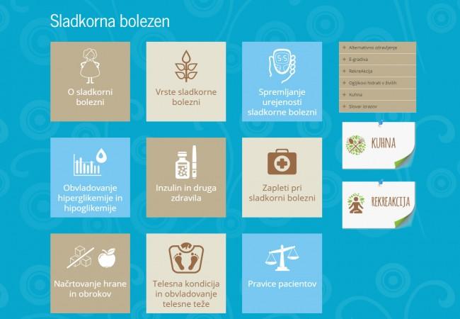 Zaloker & Zaloker | website Sladkorna.si